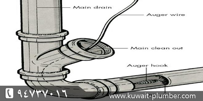علاج انسداد مواسير الصرف الصحي