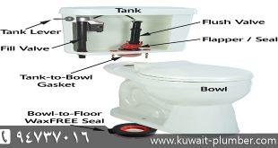 ما هي مكونات المرحاض ؟