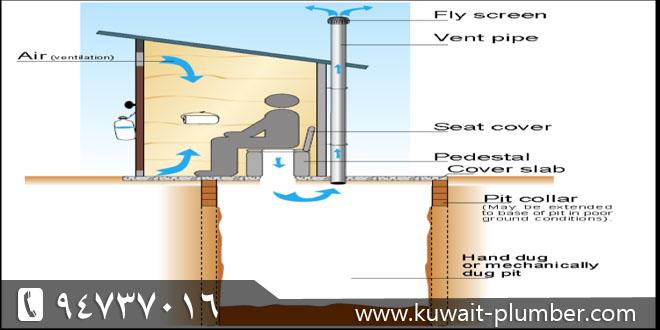 هندسه الصرف الصحي بالكويت